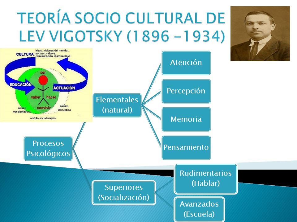 TEORÍA SOCIO CULTURAL DE LEV VIGOTSKY (1896 -1934)