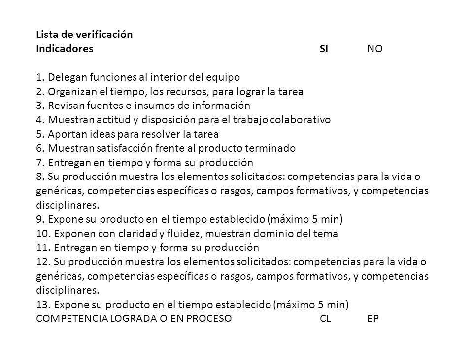 Lista de verificación Indicadores SI NO. 1. Delegan funciones al interior del equipo.