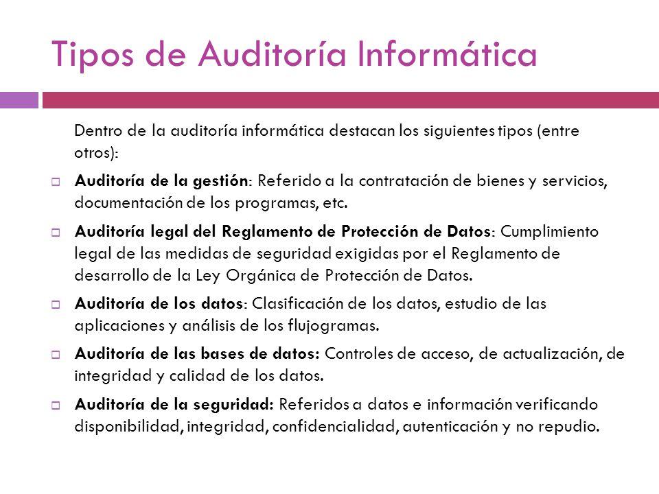 Tipos de Auditoría Informática
