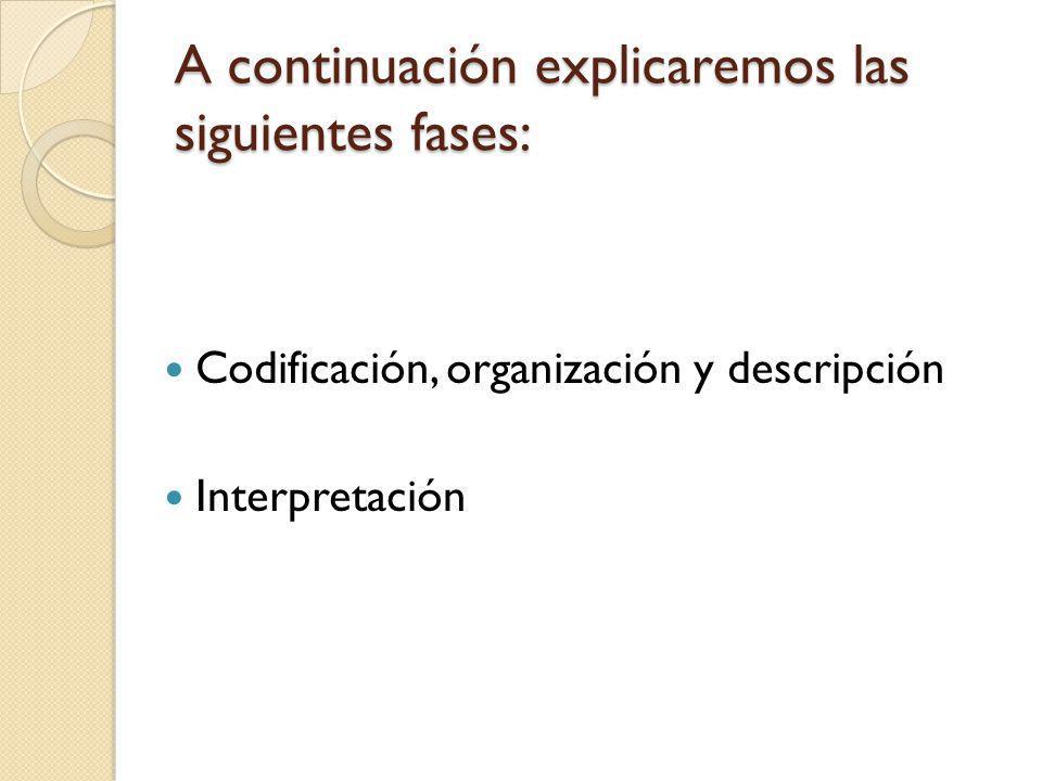 A continuación explicaremos las siguientes fases: