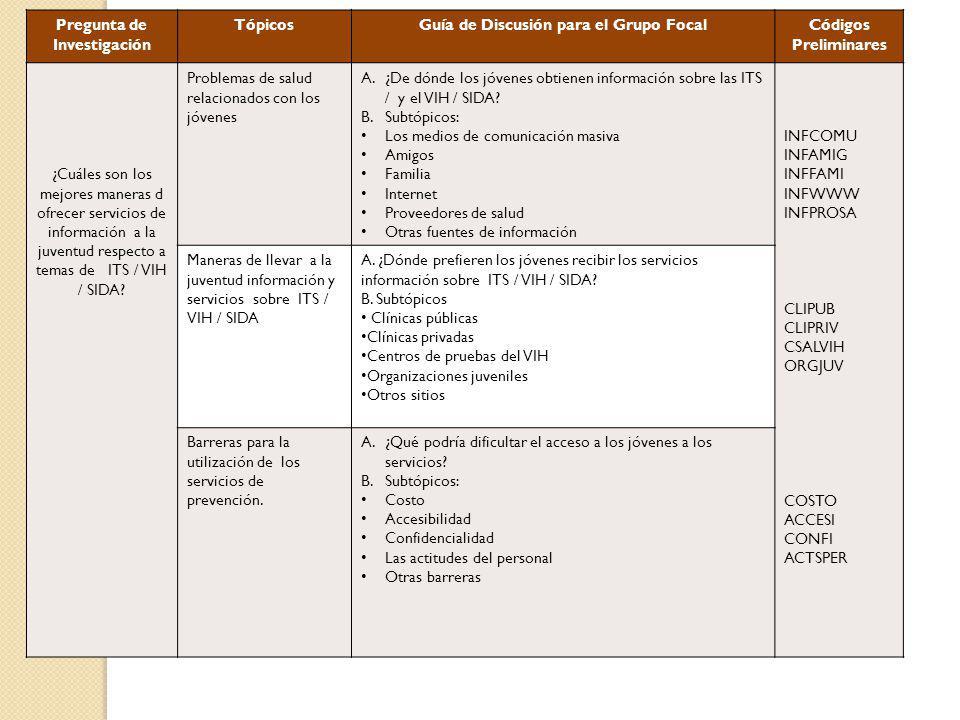 Pregunta de Investigación Guía de Discusión para el Grupo Focal