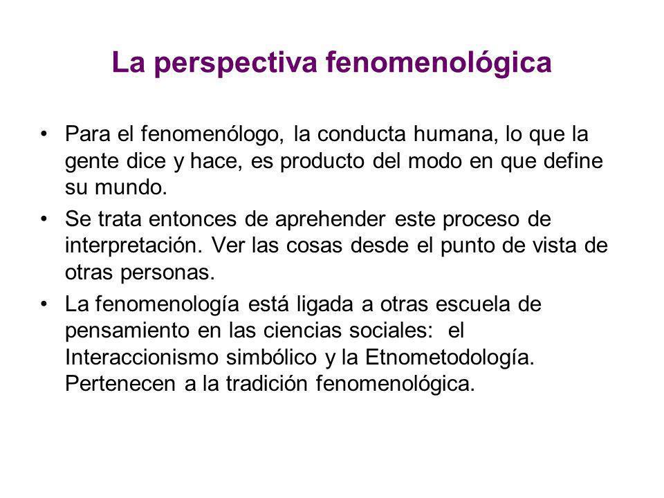 La perspectiva fenomenológica