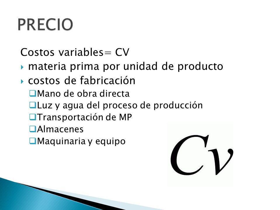 PRECIO Costos variables= CV materia prima por unidad de producto