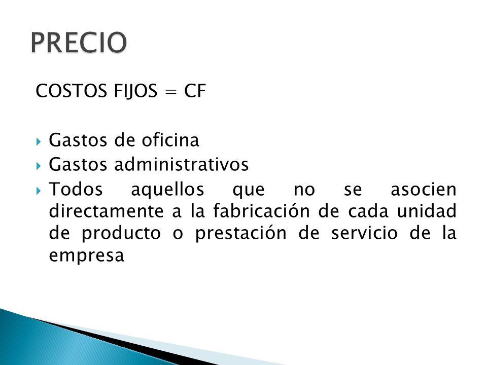PRECIO COSTOS FIJOS = CF Gastos de oficina Gastos administrativos