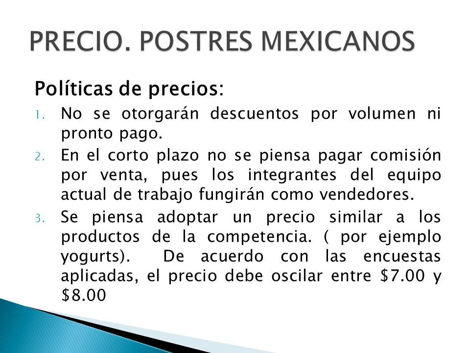 PRECIO. POSTRES MEXICANOS
