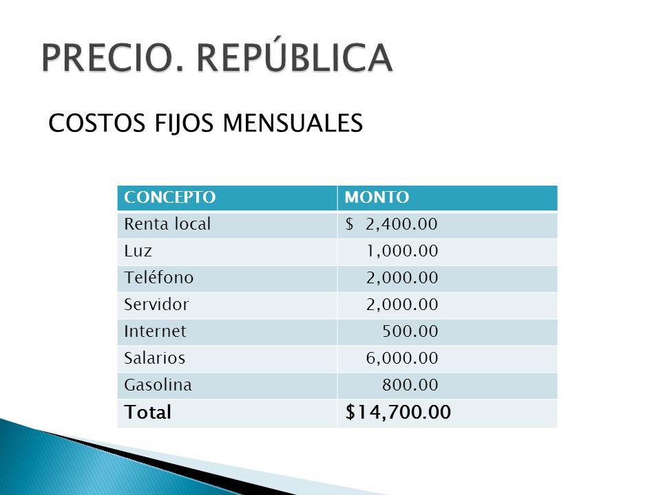 PRECIO. REPÚBLICA COSTOS FIJOS MENSUALES Total $14,700.00 CONCEPTO