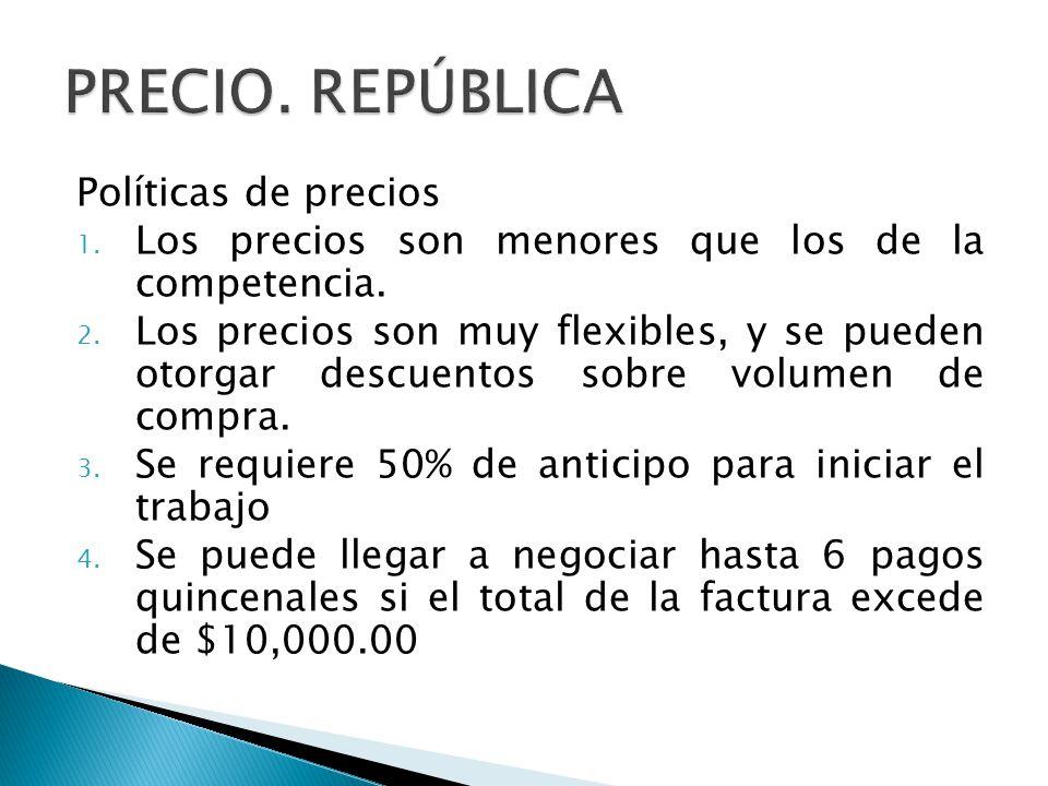 PRECIO. REPÚBLICA Políticas de precios