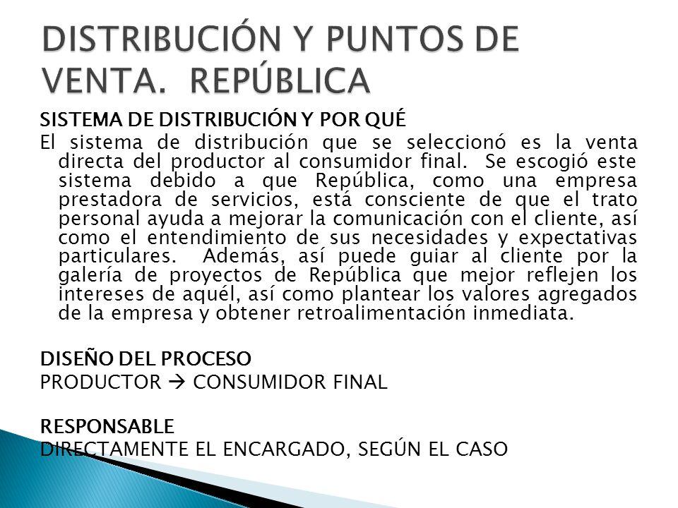 DISTRIBUCIÓN Y PUNTOS DE VENTA. REPÚBLICA