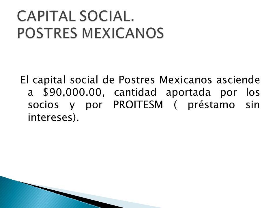 CAPITAL SOCIAL. POSTRES MEXICANOS