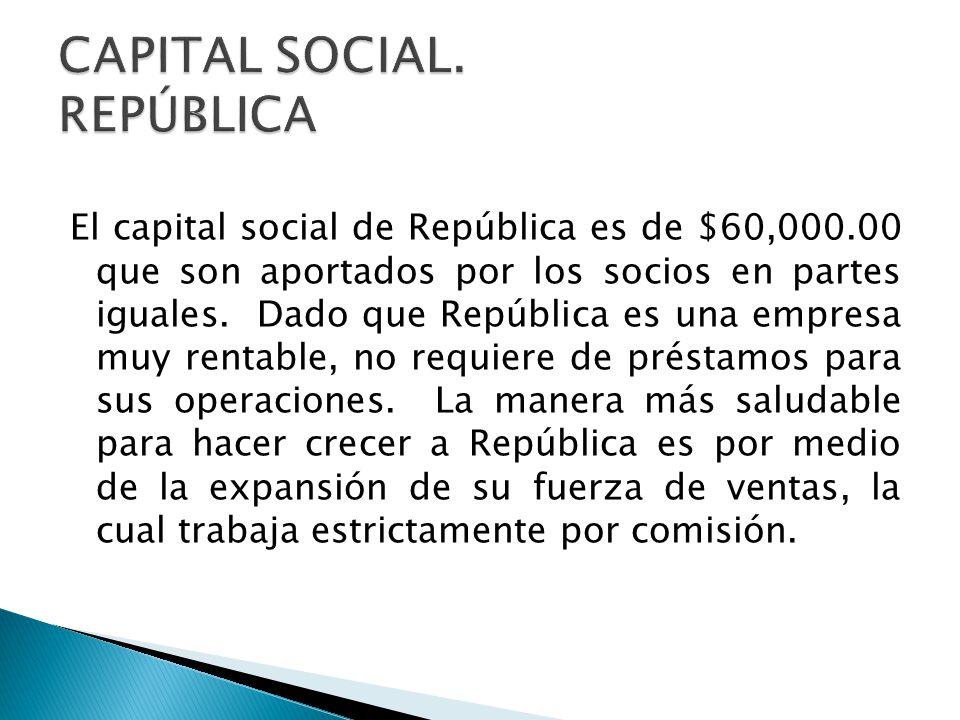 CAPITAL SOCIAL. REPÚBLICA