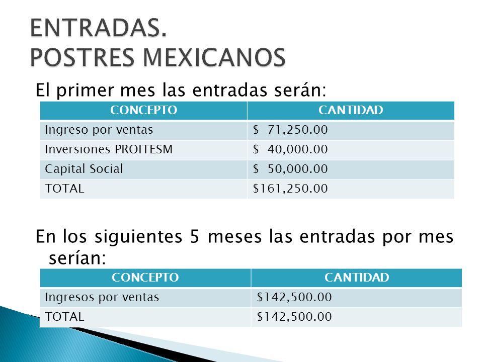 ENTRADAS. POSTRES MEXICANOS