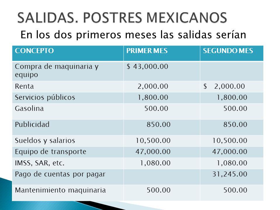 SALIDAS. POSTRES MEXICANOS