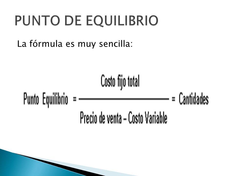 PUNTO DE EQUILIBRIO La fórmula es muy sencilla: