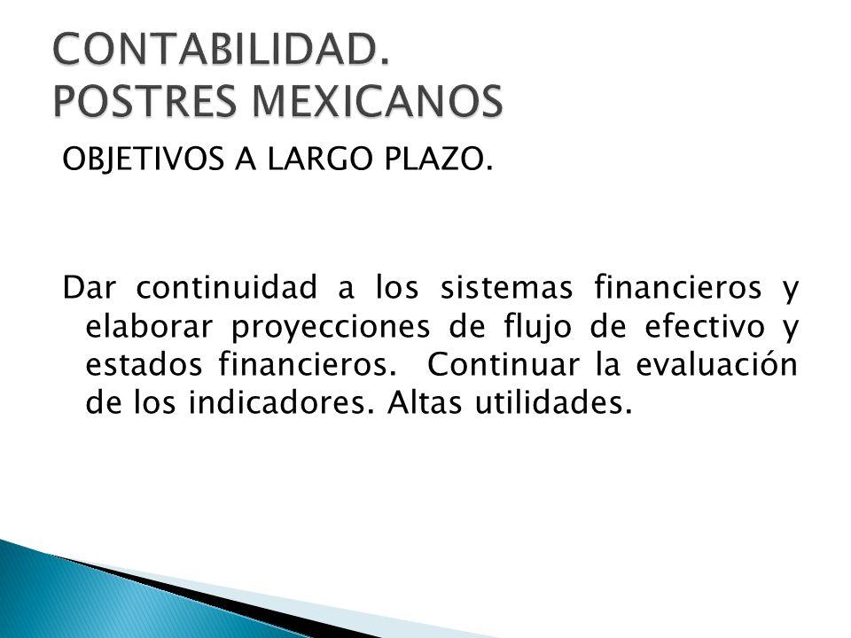 CONTABILIDAD. POSTRES MEXICANOS