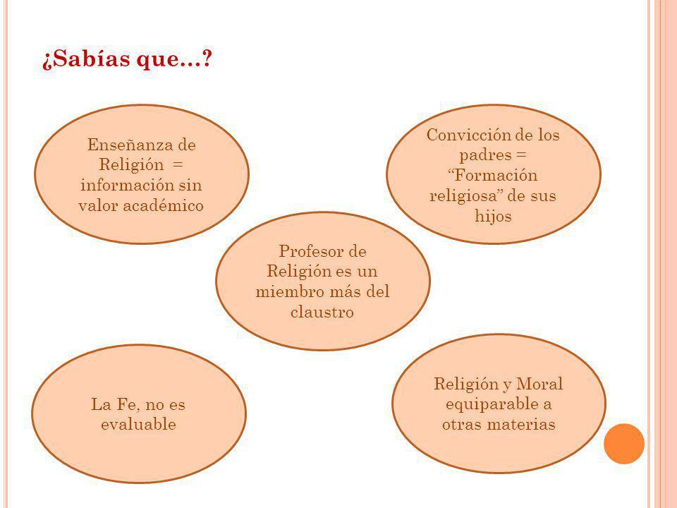 ¿Sabías que… Enseñanza de Religión = información sin valor académico. Convicción de los padres = Formación religiosa de sus hijos.