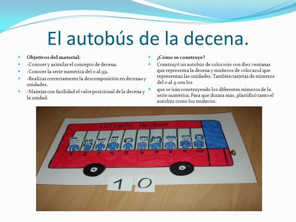 El autobús de la decena. Objetivos del material: ¿Cómo se construye