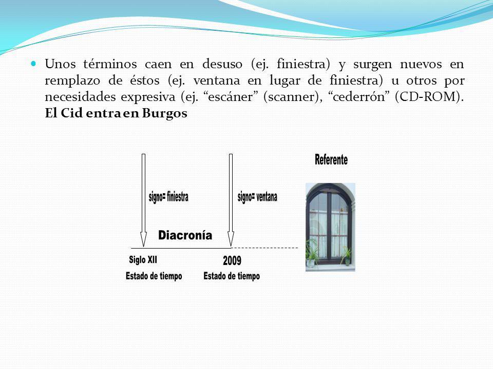 2009 Diacronía Estado de tiempo signo= ventana signo= finiestra
