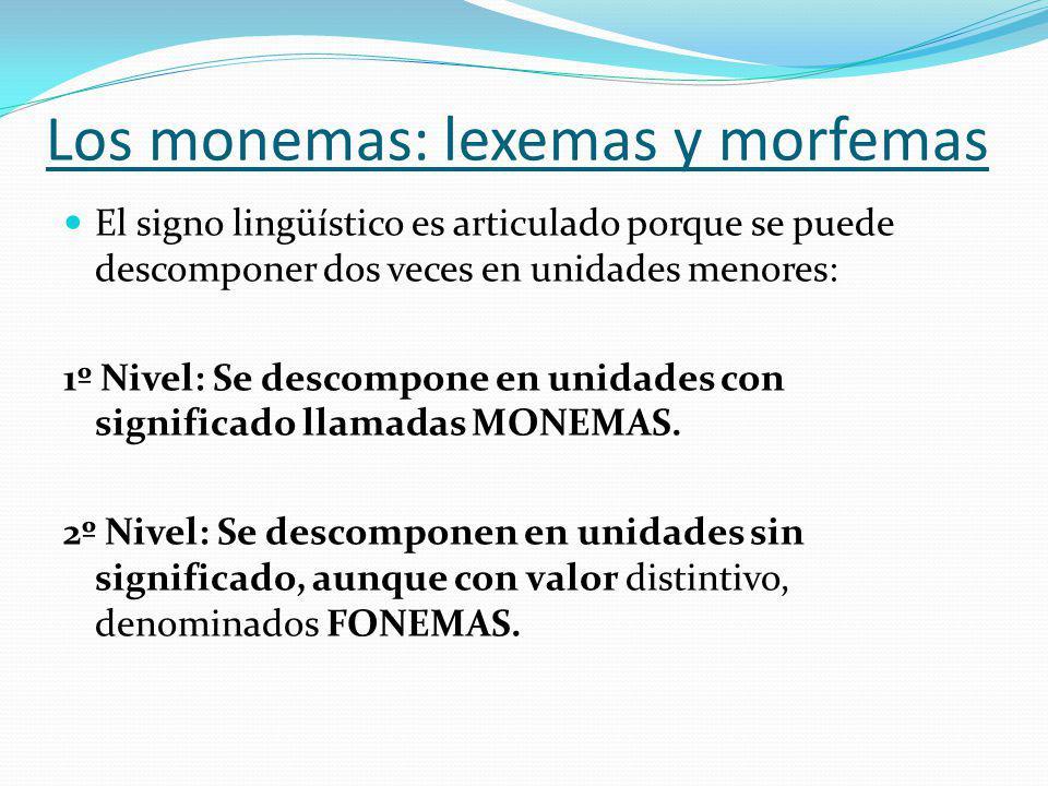 Los monemas: lexemas y morfemas