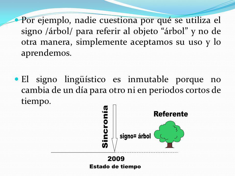 Sincronía Referente signo= árbol 2009 Estado de tiempo