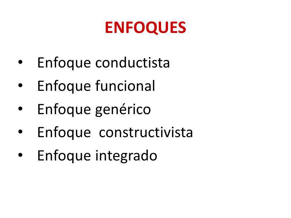 ENFOQUES Enfoque conductista Enfoque funcional Enfoque genérico