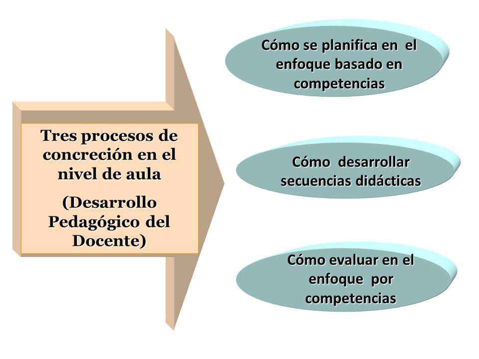Cómo se planifica en el enfoque basado en competencias