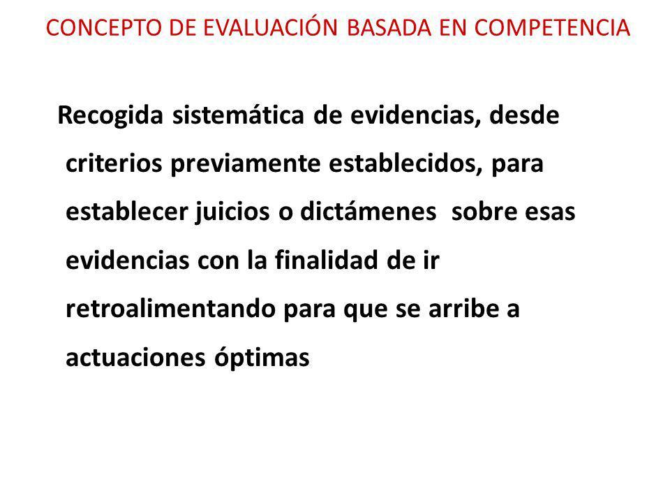 CONCEPTO DE EVALUACIÓN BASADA EN COMPETENCIA