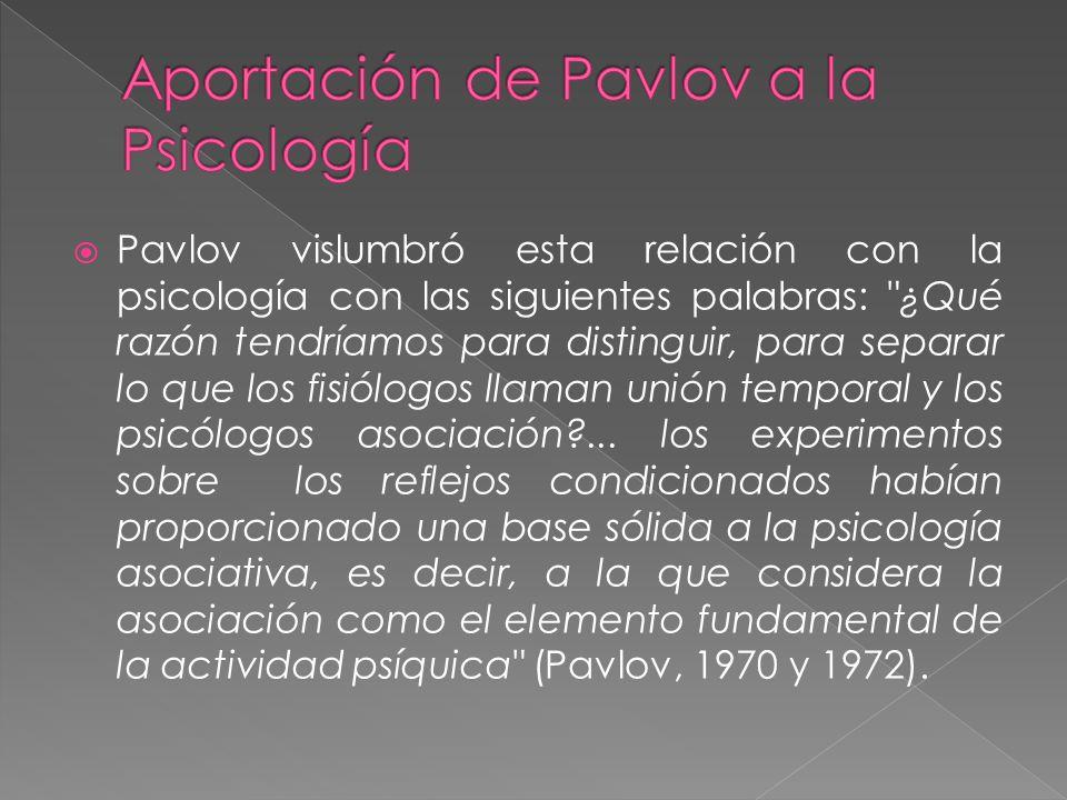 Aportación de Pavlov a la Psicología