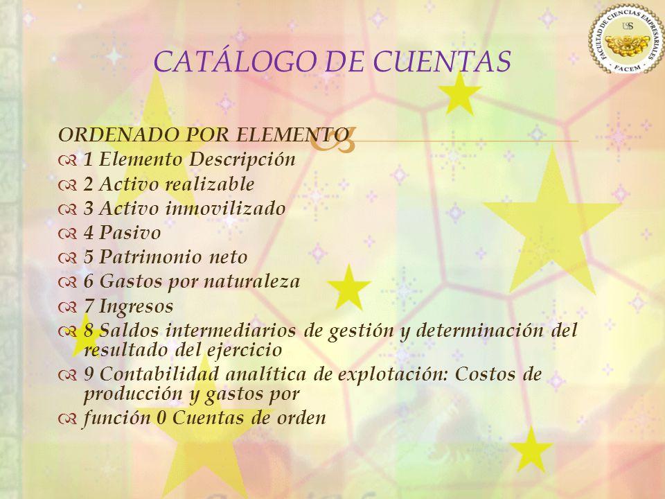 CATÁLOGO DE CUENTAS ORDENADO POR ELEMENTO 1 Elemento Descripción