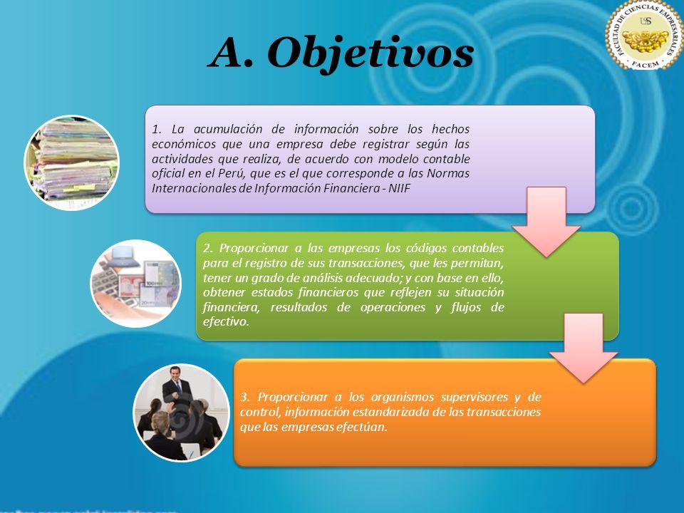 A. Objetivos