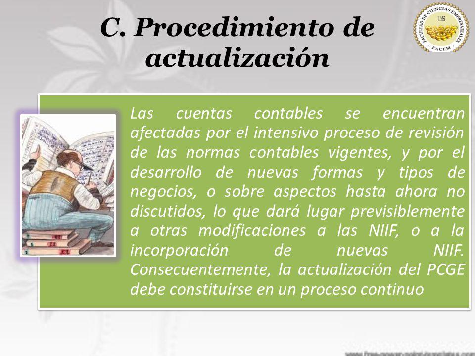 C. Procedimiento de actualización