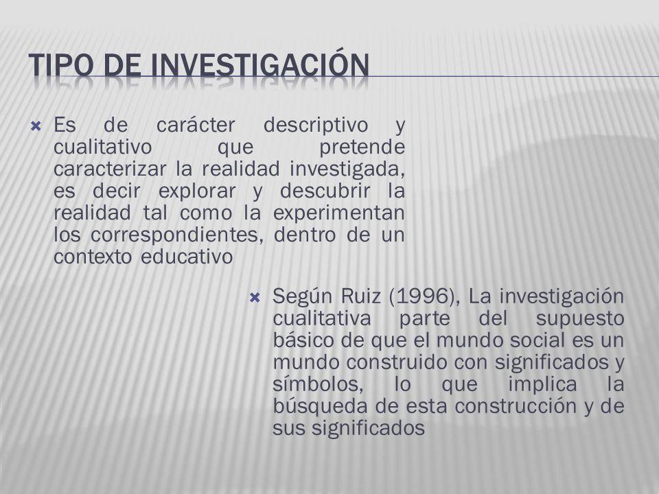 TIPO DE INVESTIGACIÓN