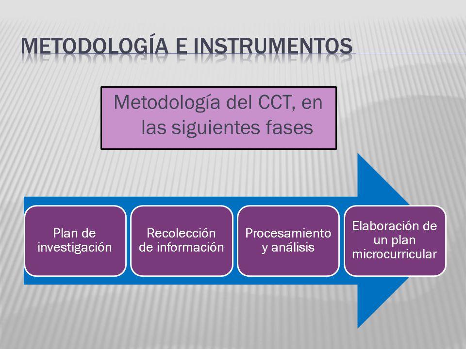 Metodología e instrumentos