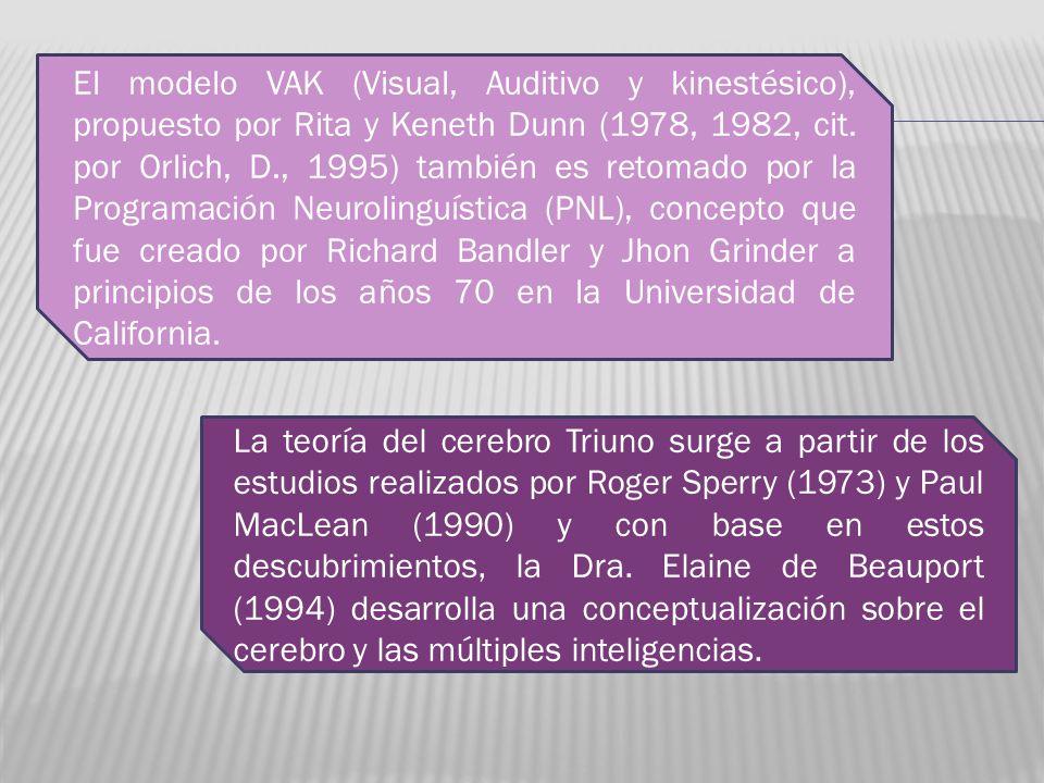 El modelo VAK (Visual, Auditivo y kinestésico), propuesto por Rita y Keneth Dunn (1978, 1982, cit. por Orlich, D., 1995) también es retomado por la Programación Neurolinguística (PNL), concepto que fue creado por Richard Bandler y Jhon Grinder a principios de los años 70 en la Universidad de California.