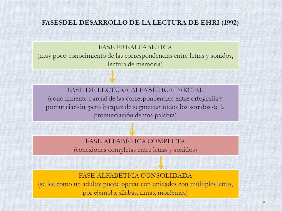 FASESDEL DESARROLLO DE LA LECTURA DE EHRI (1992)