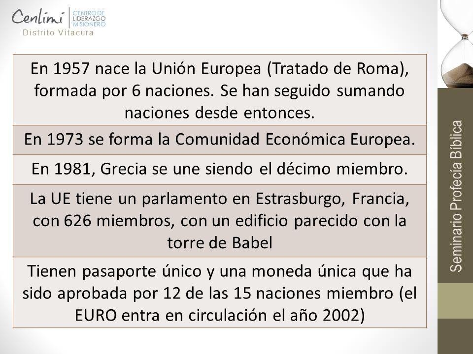 En 1973 se forma la Comunidad Económica Europea.
