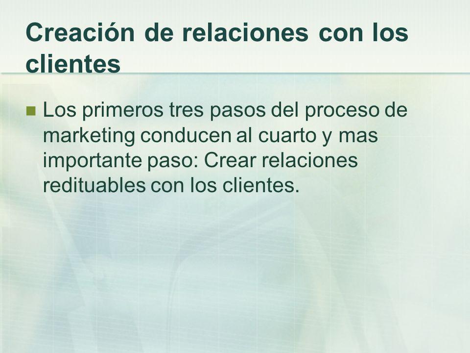 Creación de relaciones con los clientes