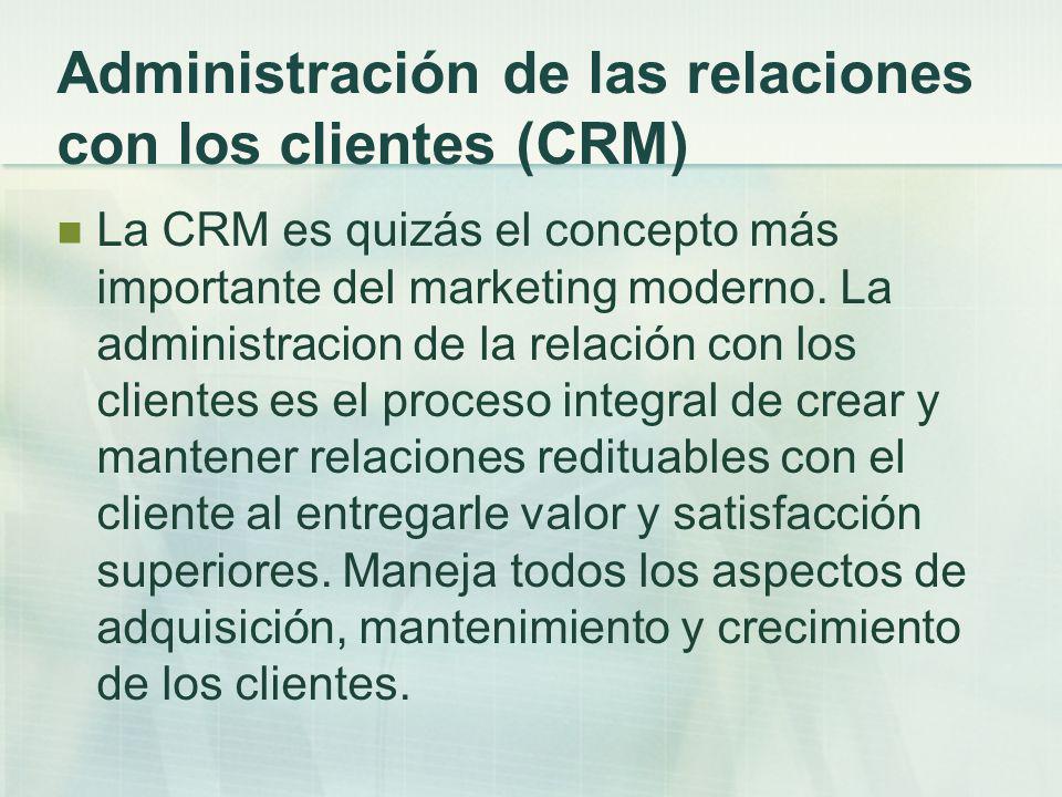 Administración de las relaciones con los clientes (CRM)