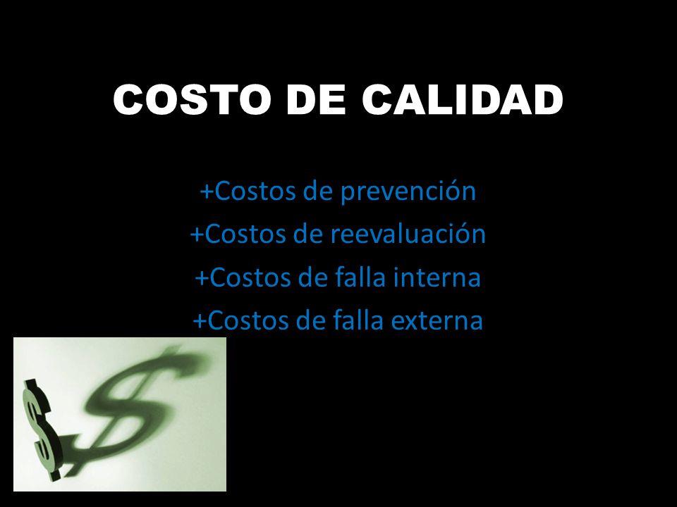 COSTO DE CALIDAD +Costos de prevención +Costos de reevaluación