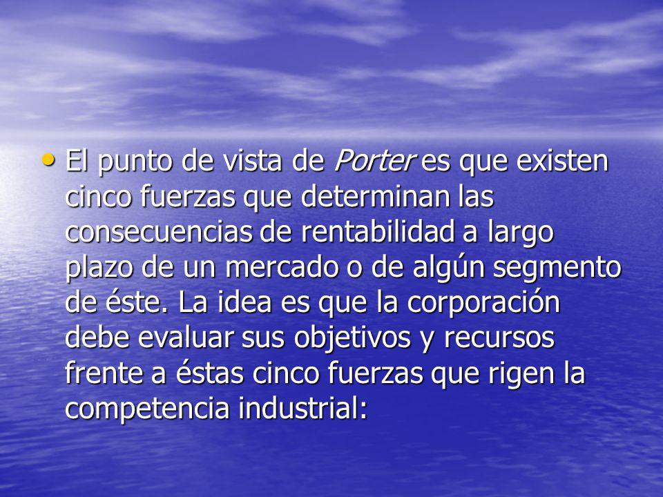 El punto de vista de Porter es que existen cinco fuerzas que determinan las consecuencias de rentabilidad a largo plazo de un mercado o de algún segmento de éste.