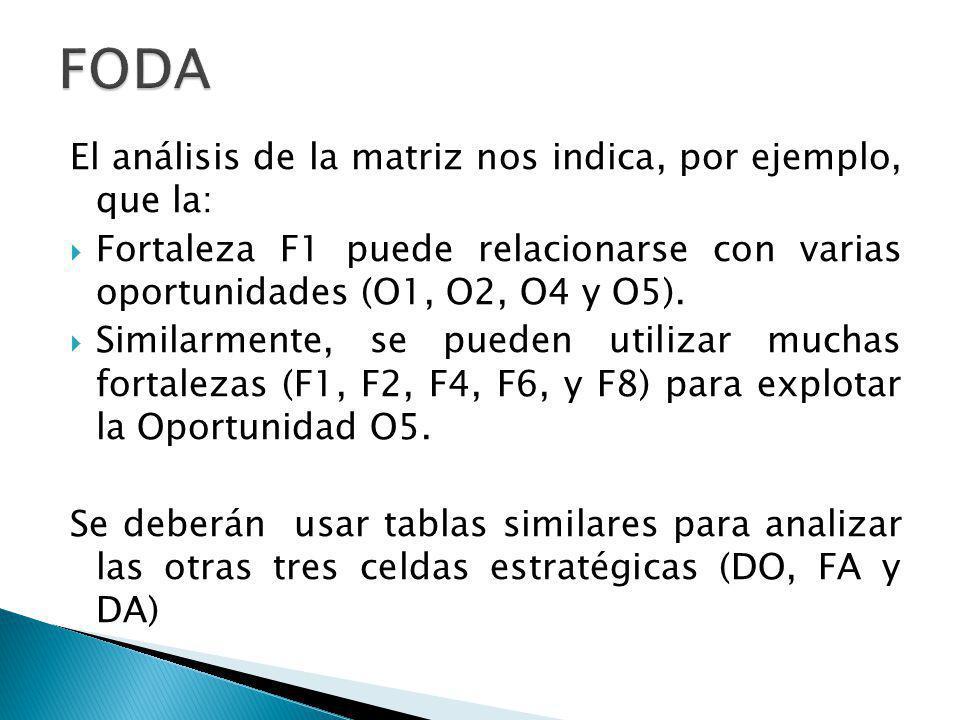 FODA El análisis de la matriz nos indica, por ejemplo, que la: