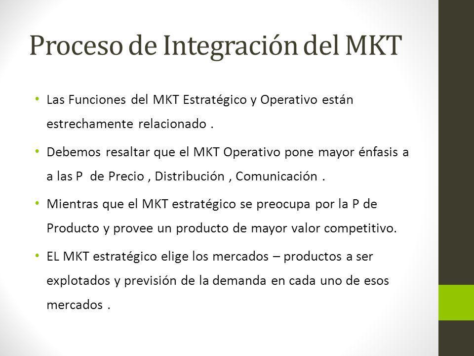 Proceso de Integración del MKT