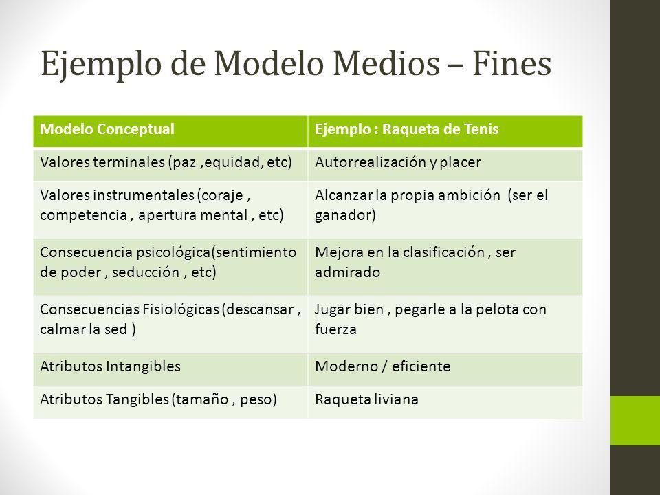 Ejemplo de Modelo Medios – Fines
