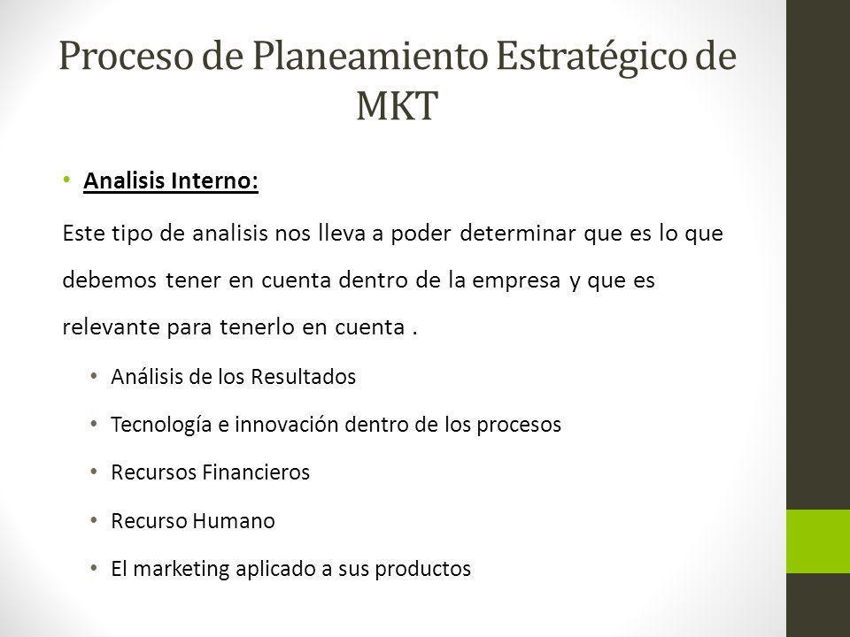 Proceso de Planeamiento Estratégico de MKT