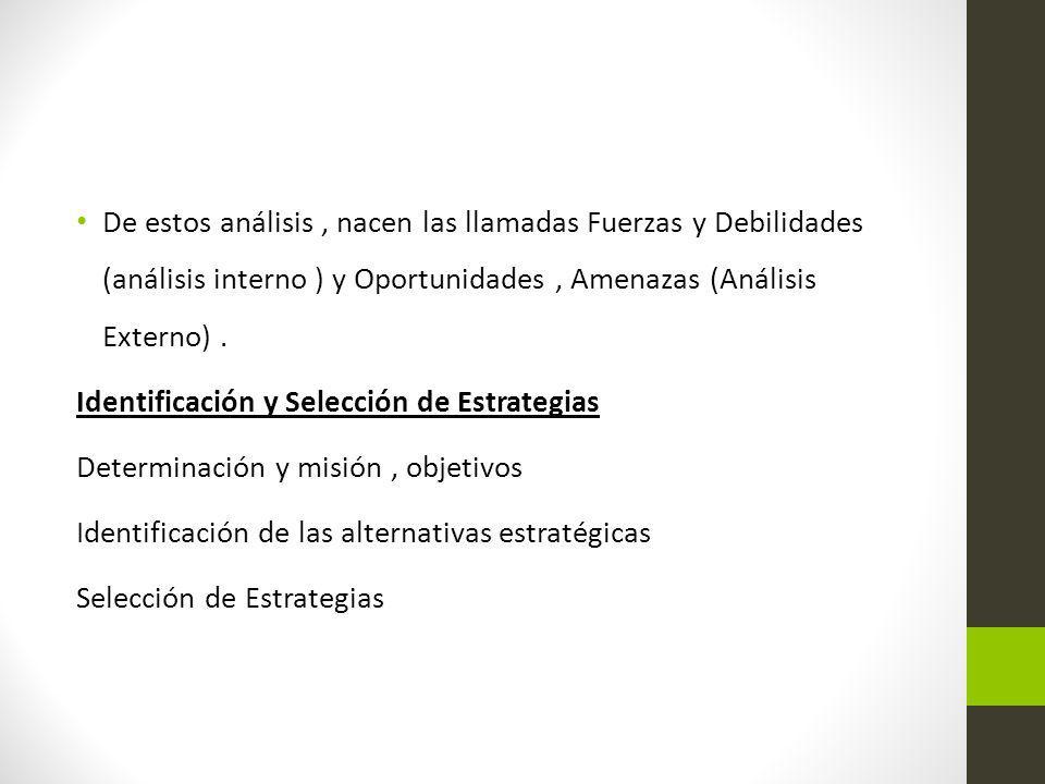 De estos análisis , nacen las llamadas Fuerzas y Debilidades (análisis interno ) y Oportunidades , Amenazas (Análisis Externo) .