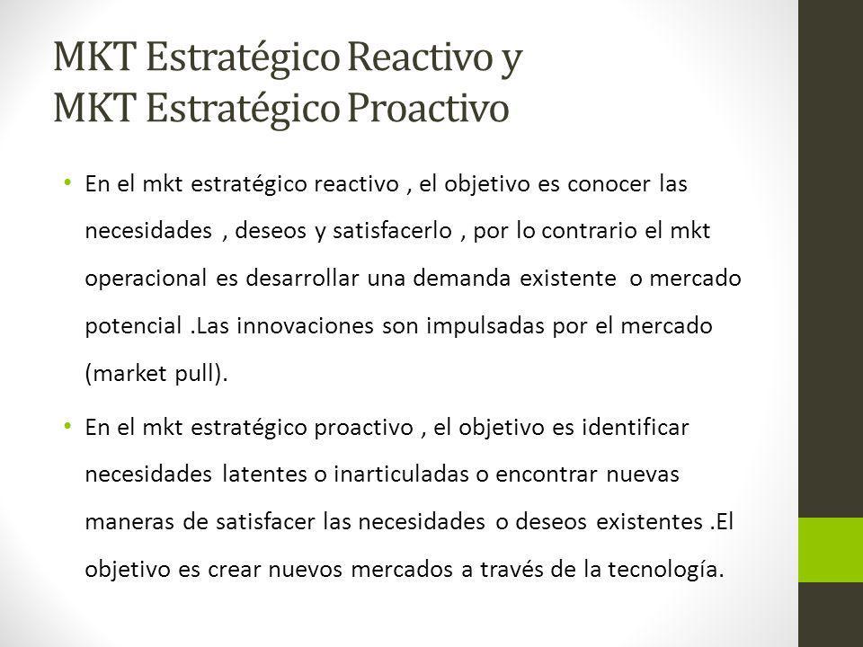 MKT Estratégico Reactivo y MKT Estratégico Proactivo