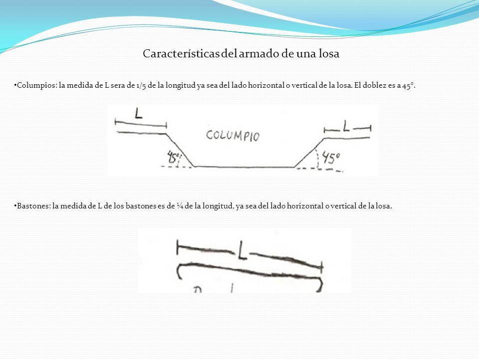 Características del armado de una losa