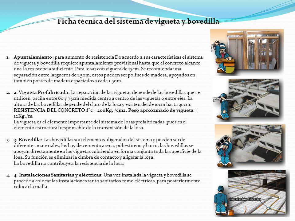 Ficha técnica del sistema de vigueta y bovedilla
