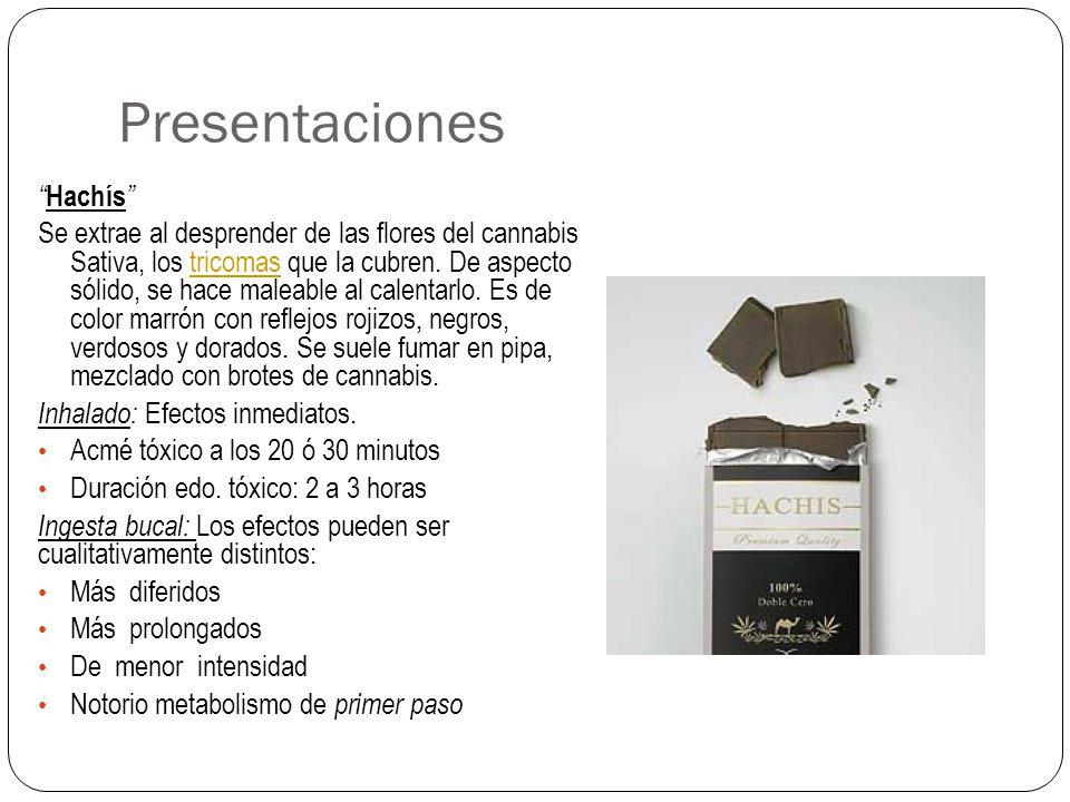 Presentaciones Hachís