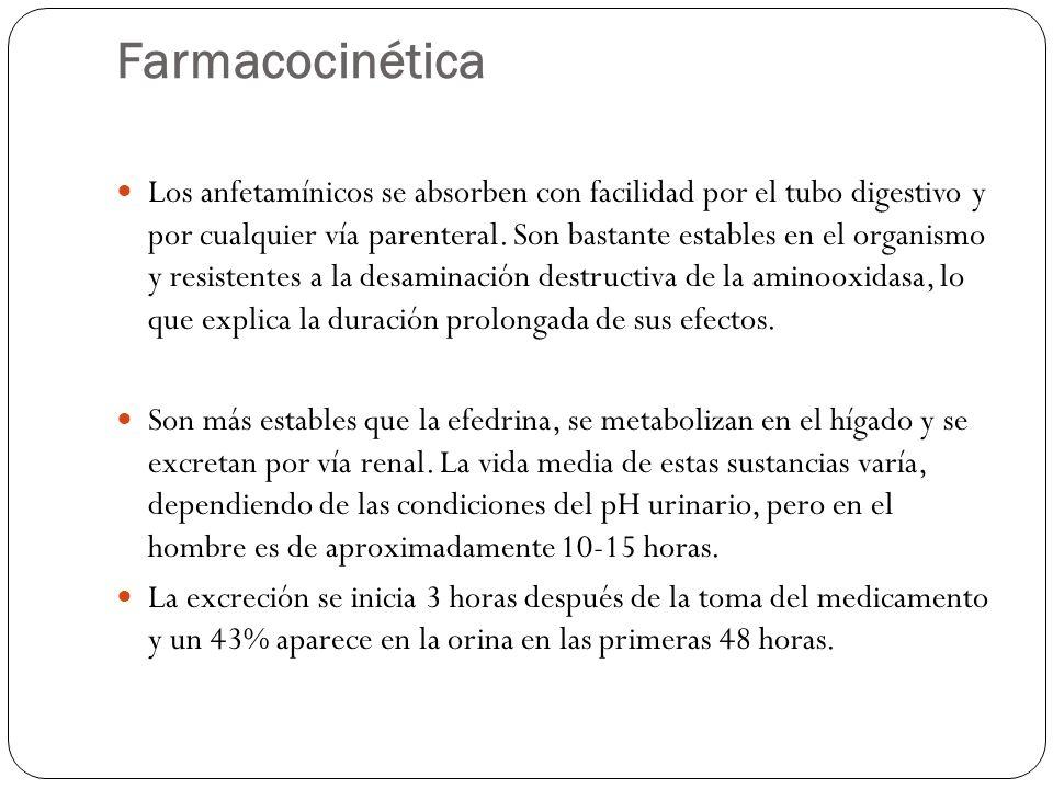 Farmacocinética