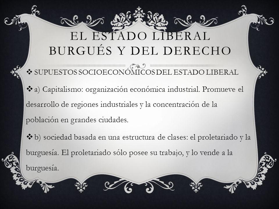 El Estado Liberal Burgués y del Derecho